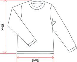 Tシャツ・各部名称